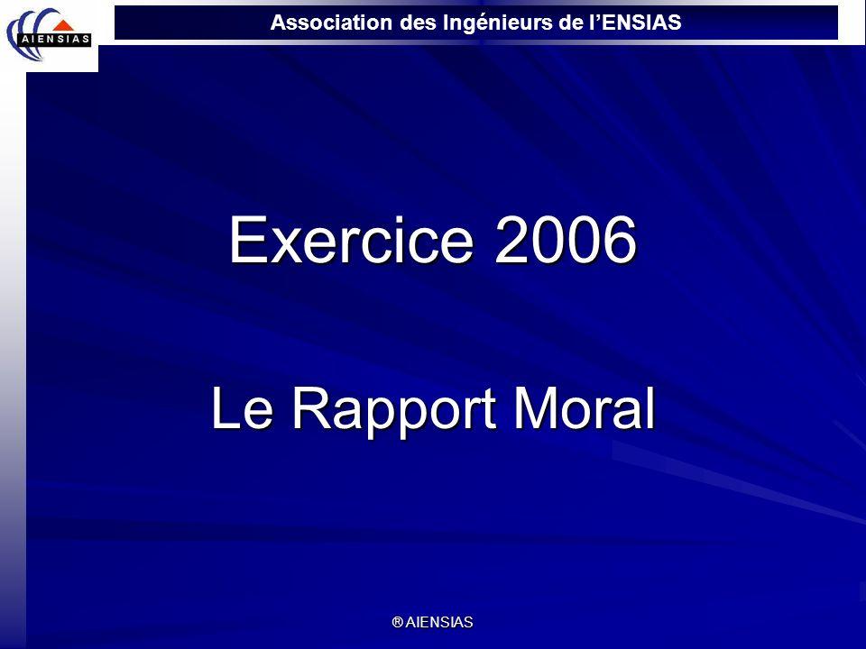 Association des Ingénieurs de lENSIAS ® AIENSIAS Exercice 2006 Le Rapport Moral