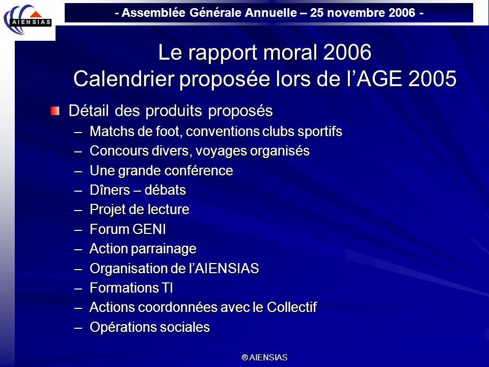 - Assemblée Générale Annuelle – 25 novembre 2006 - ® AIENSIAS Le rapport moral 2006 Calendrier proposée lors de lAGE 2005 Détail des produits proposés