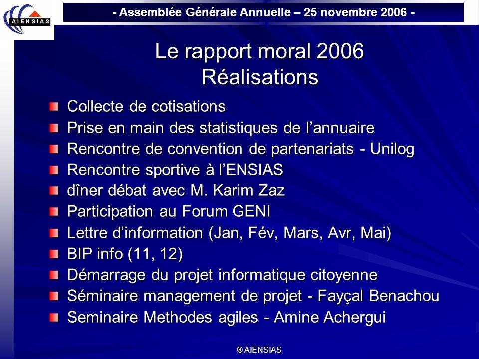 - Assemblée Générale Annuelle – 25 novembre 2006 - ® AIENSIAS Le rapport moral 2006 Réalisations Collecte de cotisations Prise en main des statistique