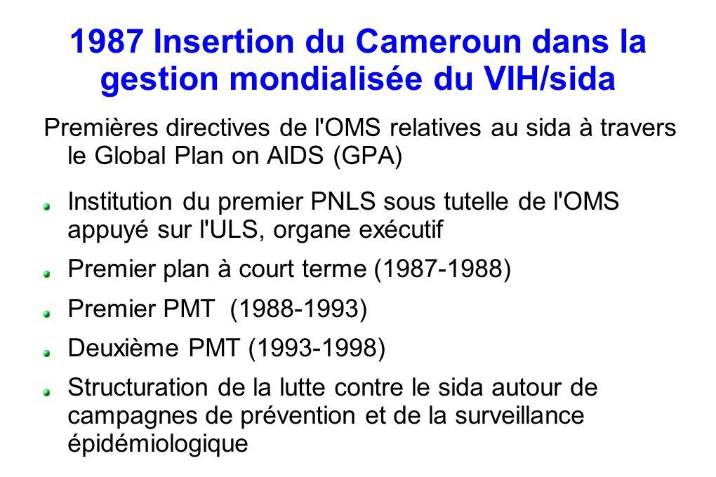 1987 Insertion du Cameroun dans la gestion mondialisée du VIH/sida Premières directives de l OMS relatives au sida à travers le Global Plan on AIDS (GPA) Institution du premier PNLS sous tutelle de l OMS appuyé sur l ULS, organe exécutif Premier plan à court terme (1987-1988) Premier PMT (1988-1993) Deuxième PMT (1993-1998) Structuration de la lutte contre le sida autour de campagnes de prévention et de la surveillance épidémiologique