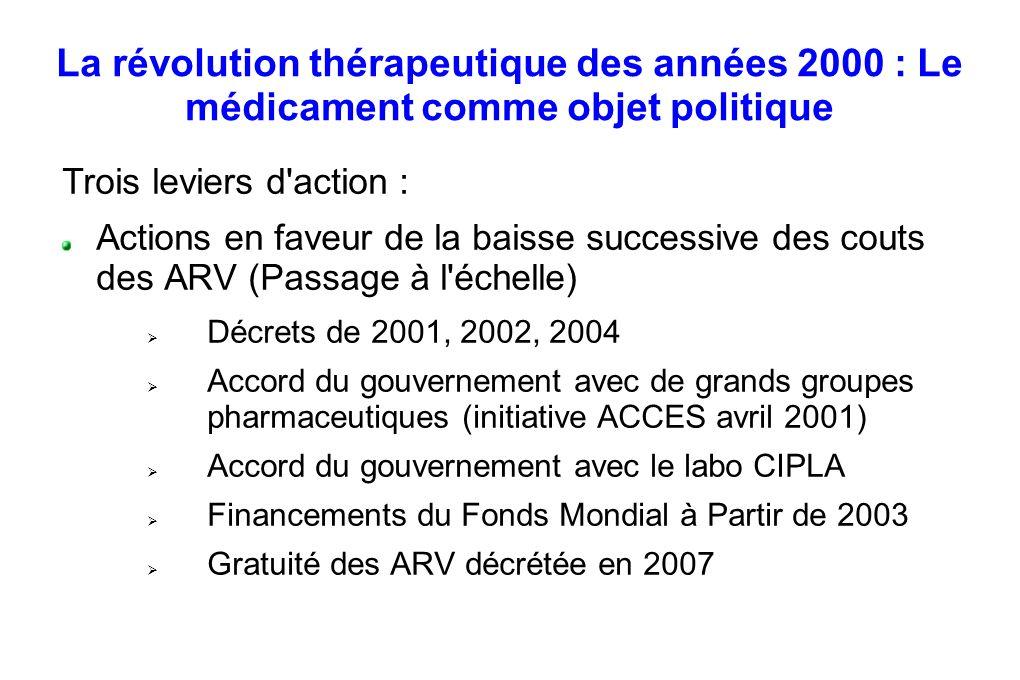 La révolution thérapeutique des années 2000 : Le médicament comme objet politique Trois leviers d'action : Actions en faveur de la baisse successive d