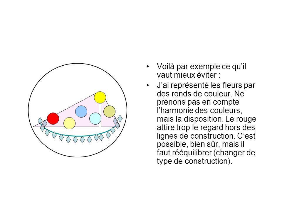 Voilà par exemple ce quil vaut mieux éviter : Jai représenté les fleurs par des ronds de couleur. Ne prenons pas en compte lharmonie des couleurs, mai