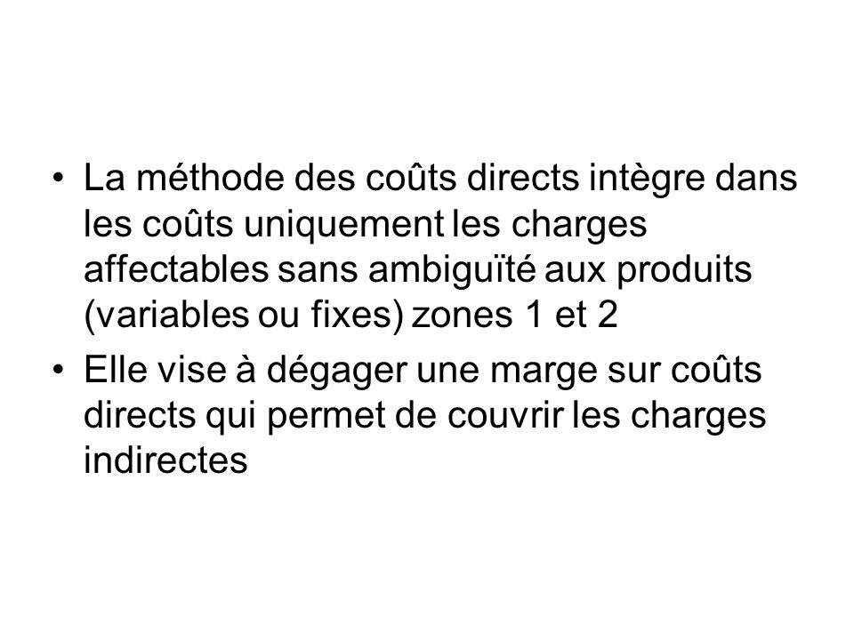 La méthode des coûts directs intègre dans les coûts uniquement les charges affectables sans ambiguïté aux produits (variables ou fixes) zones 1 et 2 E