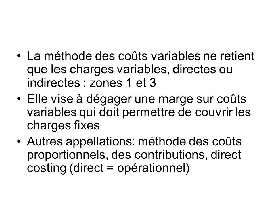La méthode des coûts variables ne retient que les charges variables, directes ou indirectes : zones 1 et 3 Elle vise à dégager une marge sur coûts var