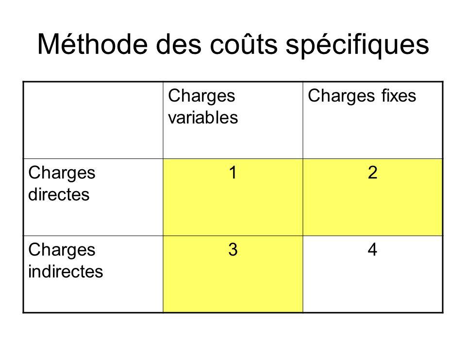 Méthode des coûts spécifiques Charges variables Charges fixes Charges directes 12 Charges indirectes 34