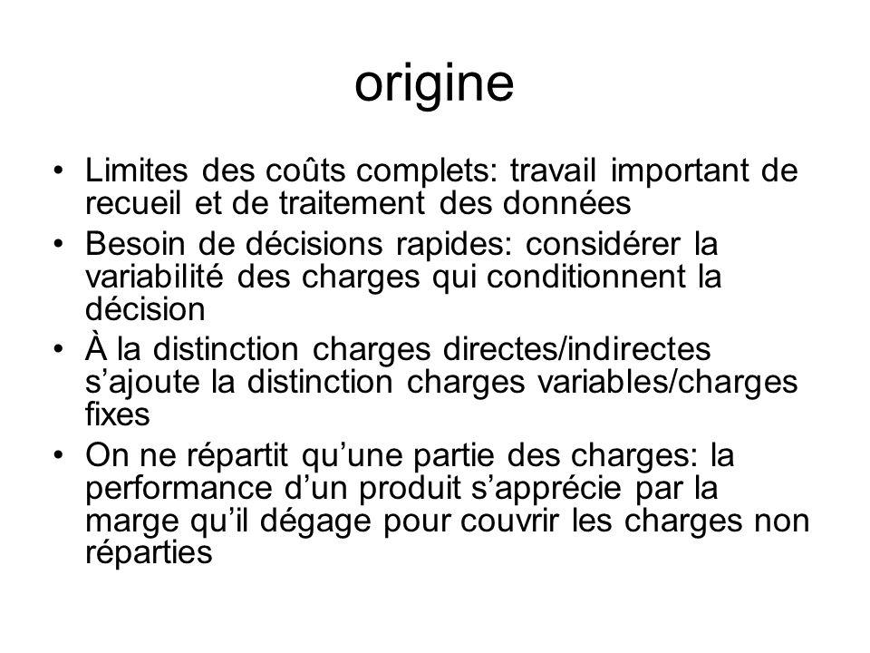 origine Limites des coûts complets: travail important de recueil et de traitement des données Besoin de décisions rapides: considérer la variabilité d