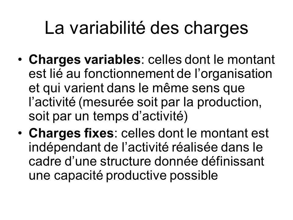La variabilité des charges Charges variables: celles dont le montant est lié au fonctionnement de lorganisation et qui varient dans le même sens que l