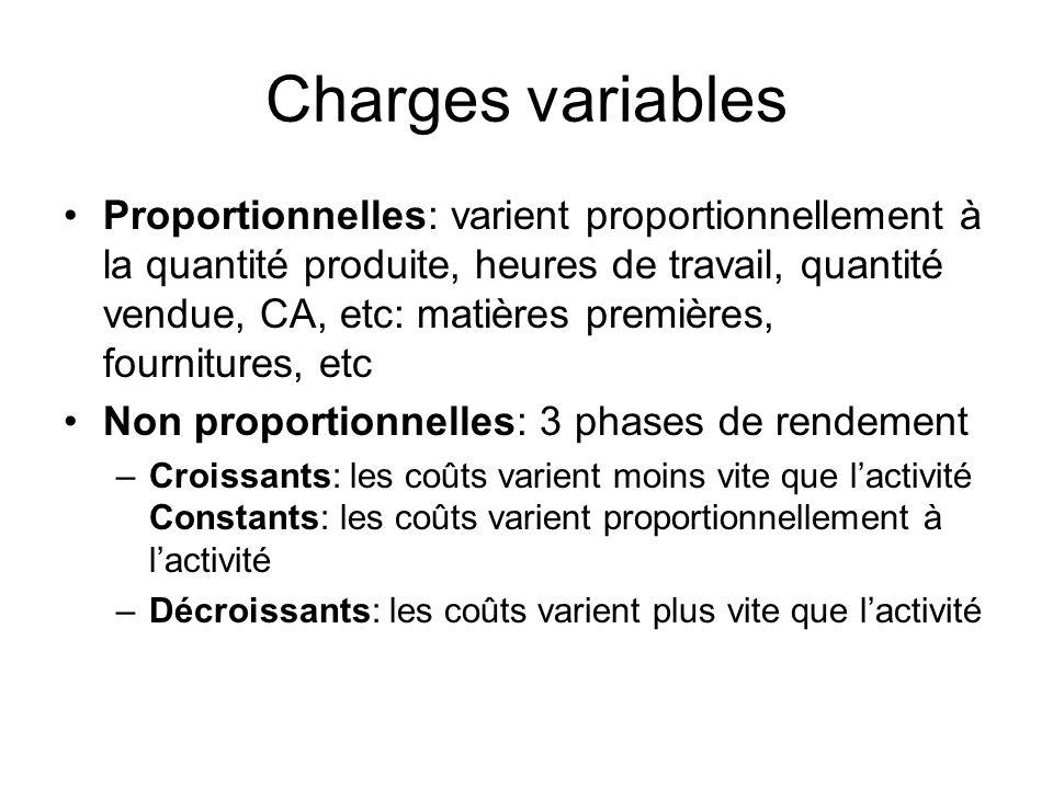Charges variables Proportionnelles: varient proportionnellement à la quantité produite, heures de travail, quantité vendue, CA, etc: matières première