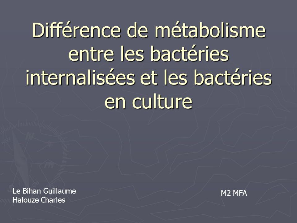 Différence de métabolisme entre les bactéries internalisées et les bactéries en culture Le Bihan Guillaume Halouze Charles M2 MFA