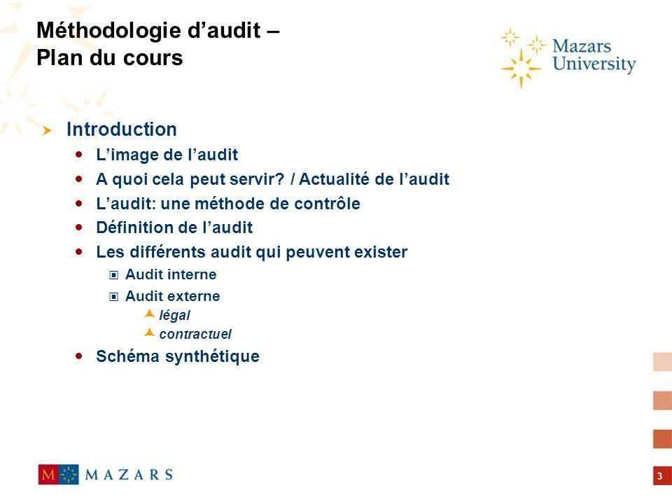 3 Méthodologie daudit – Plan du cours Introduction Limage de laudit A quoi cela peut servir.