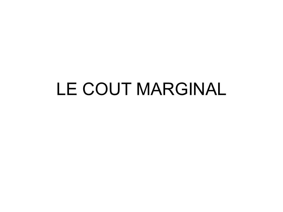 Définition Lanalyse marginale permet de savoir ce que va coûter en plus (coût marginal ) ou rapporter en plus (recette marginale) la production ou la vente dune unité produite supplémentaire