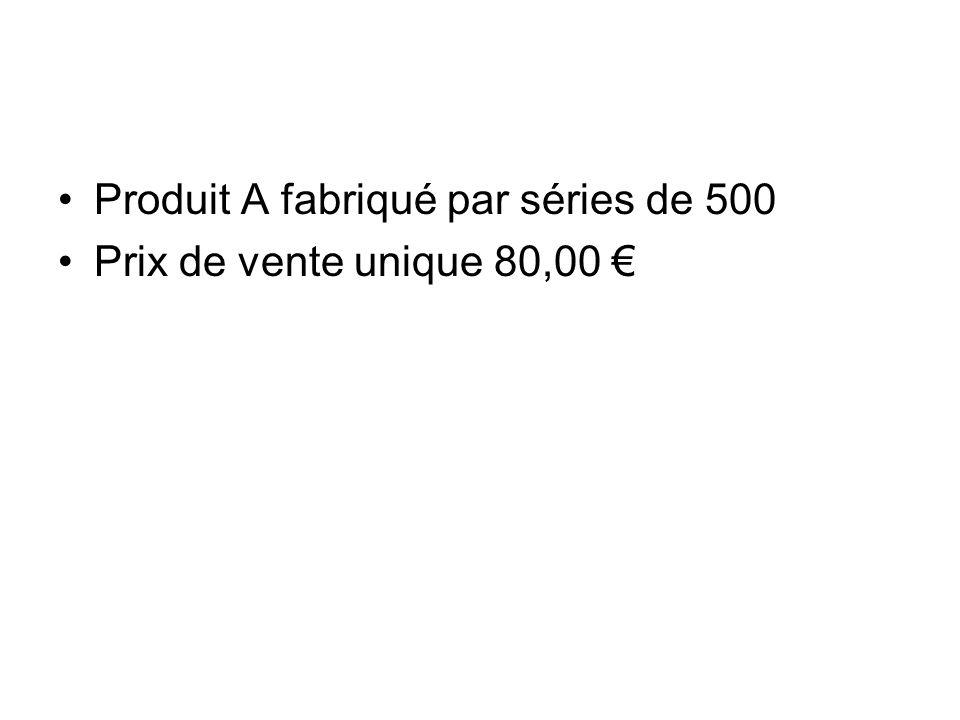 Produit A fabriqué par séries de 500 Prix de vente unique 80,00