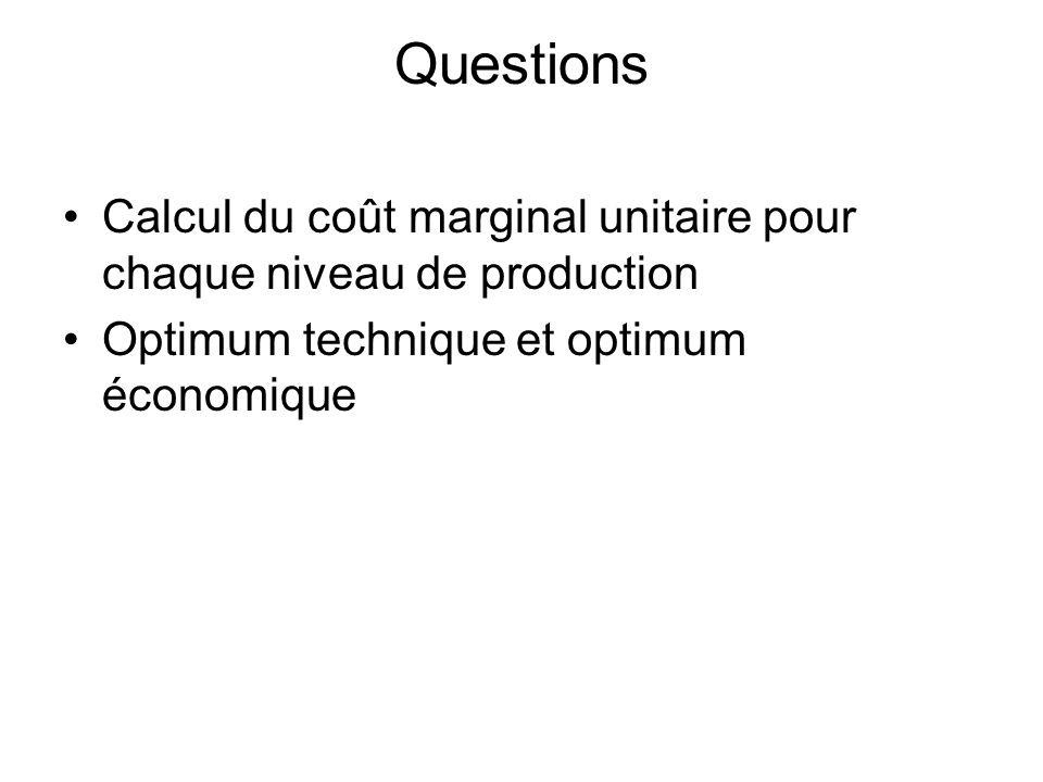 Questions Calcul du coût marginal unitaire pour chaque niveau de production Optimum technique et optimum économique