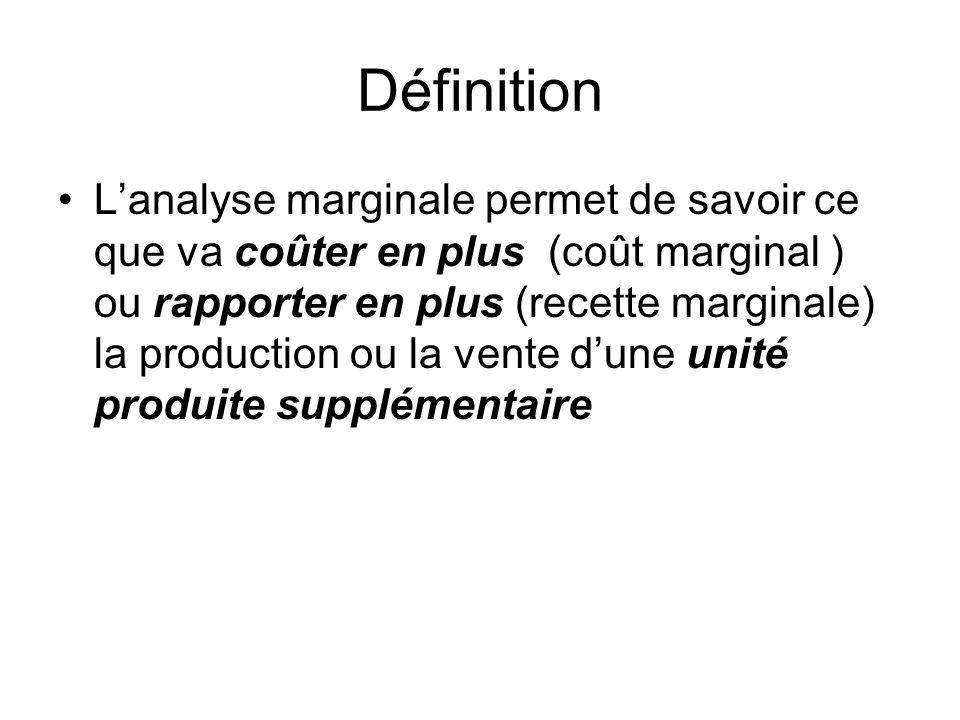 Définition Lanalyse marginale permet de savoir ce que va coûter en plus (coût marginal ) ou rapporter en plus (recette marginale) la production ou la