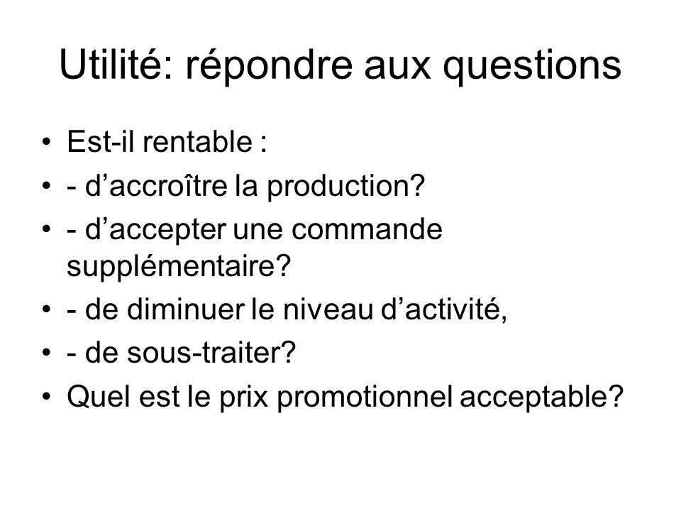 Utilité: répondre aux questions Est-il rentable : - daccroître la production? - daccepter une commande supplémentaire? - de diminuer le niveau dactivi