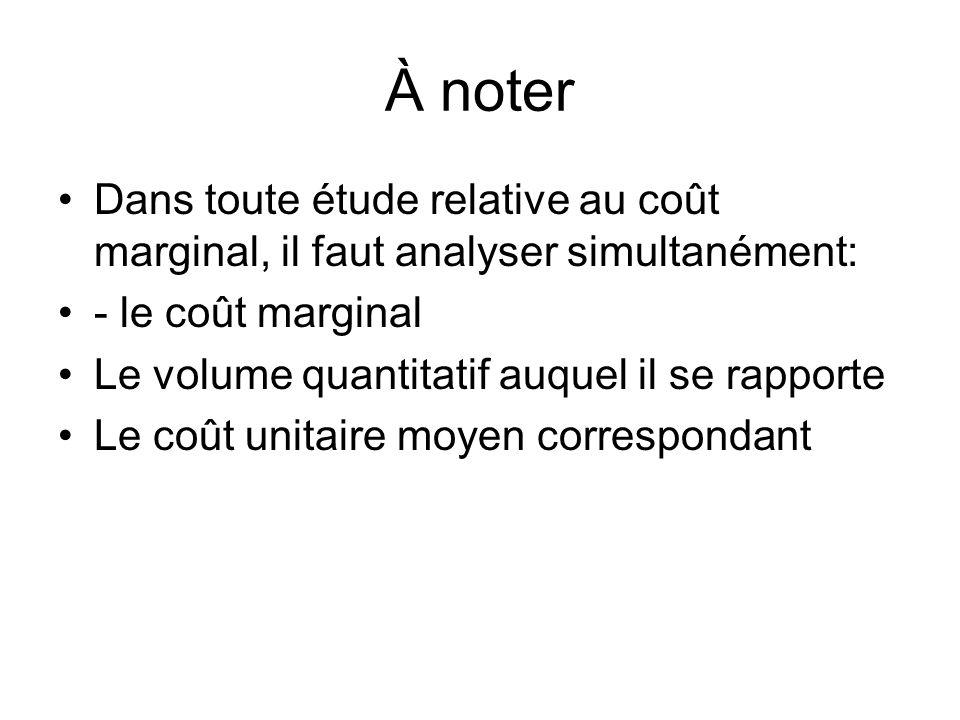 À noter Dans toute étude relative au coût marginal, il faut analyser simultanément: - le coût marginal Le volume quantitatif auquel il se rapporte Le