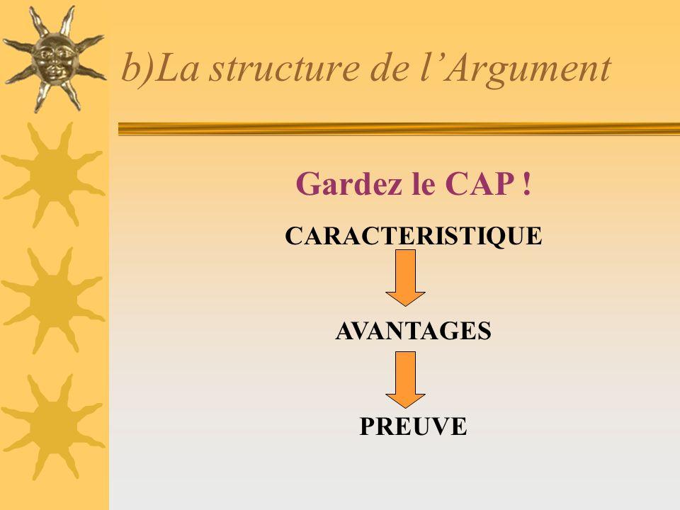 b)La structure de lArgument Gardez le CAP ! CARACTERISTIQUE AVANTAGES PREUVE