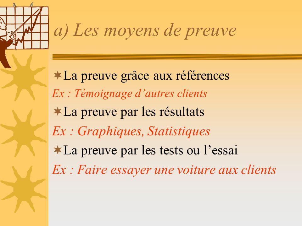 a) Les moyens de preuve La preuve grâce aux références Ex : Témoignage dautres clients La preuve par les résultats Ex : Graphiques, Statistiques La pr
