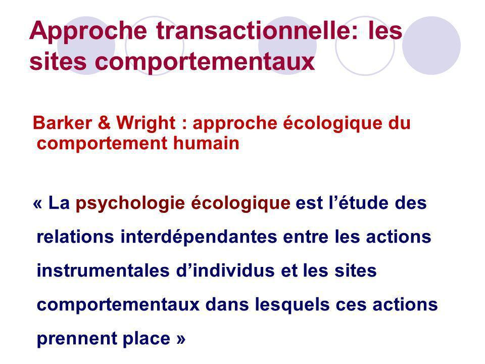 Barker & Wright : approche écologique du comportement humain « La psychologie écologique est létude des relations interdépendantes entre les actions i