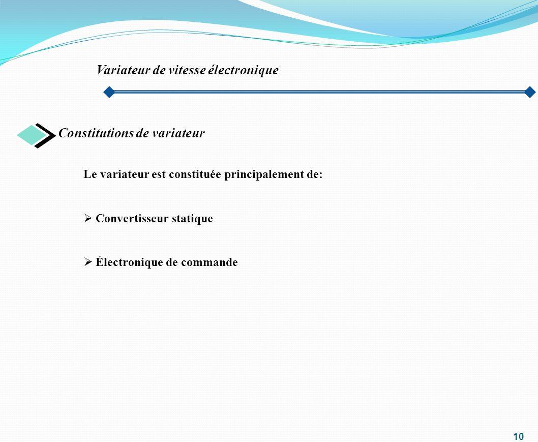 10 Constitutions de variateur Variateur de vitesse électronique Le variateur est constituée principalement de: Convertisseur statique Électronique de