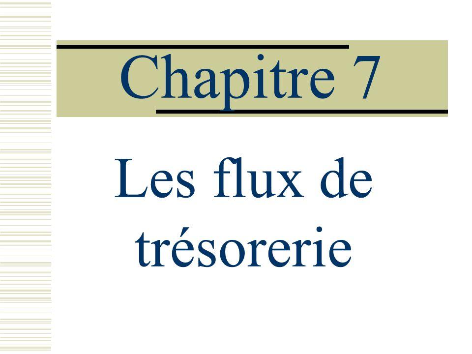 Le modèle de lOEC Il classe les flux en trois catégories : - activité : CAF et BFRE, - investissement : acquisition et cession dimmobilisations, - financement : emprunts, capital, dividendes.
