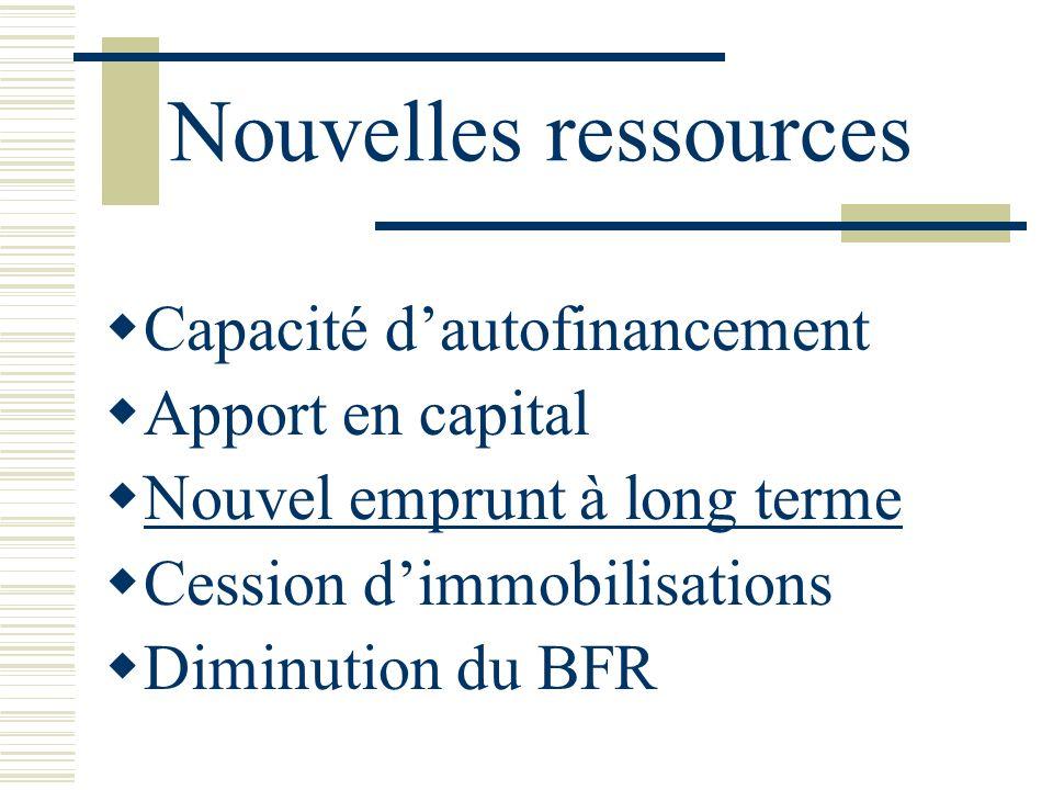 Nouveaux emplois Distribution de dividendes Investissement Remboursement demprunt Augmentation du BFR
