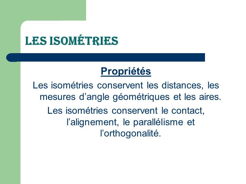 Les Isométries Propriétés Les isométries conservent les distances, les mesures dangle géométriques et les aires. Les isométries conservent le contact,