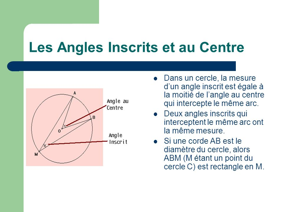 Les Angles Inscrits et au Centre Dans un cercle, la mesure dun angle inscrit est égale à la moitié de langle au centre qui intercepte le même arc.