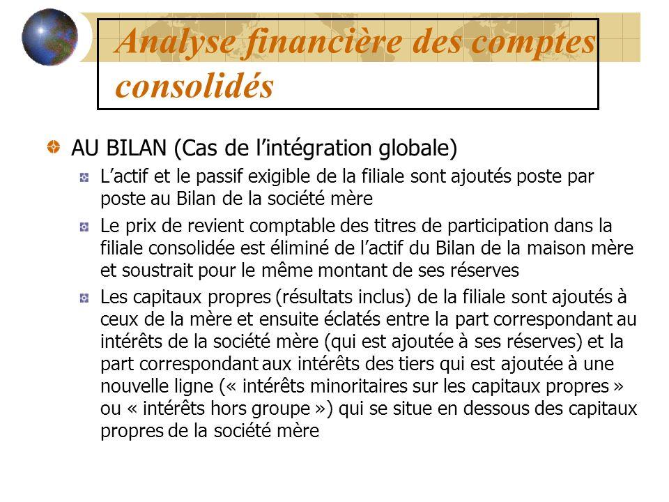 Analyse financière des comptes consolidés AU BILAN (Cas de lintégration globale) Lactif et le passif exigible de la filiale sont ajoutés poste par pos