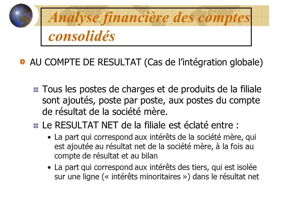 Analyse financière des comptes consolidés AU COMPTE DE RESULTAT (Cas de lintégration globale) Tous les postes de charges et de produits de la filiale