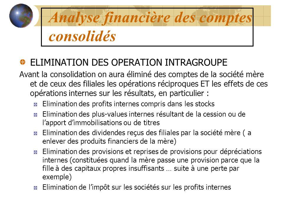 Analyse financière des comptes consolidés ELIMINATION DES OPERATION INTRAGROUPE Avant la consolidation on aura éliminé des comptes de la société mère