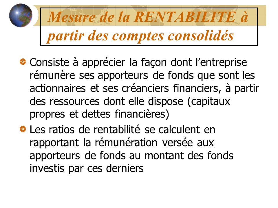 Mesure de la RENTABILITE à partir des comptes consolidés Consiste à apprécier la façon dont lentreprise rémunère ses apporteurs de fonds que sont les