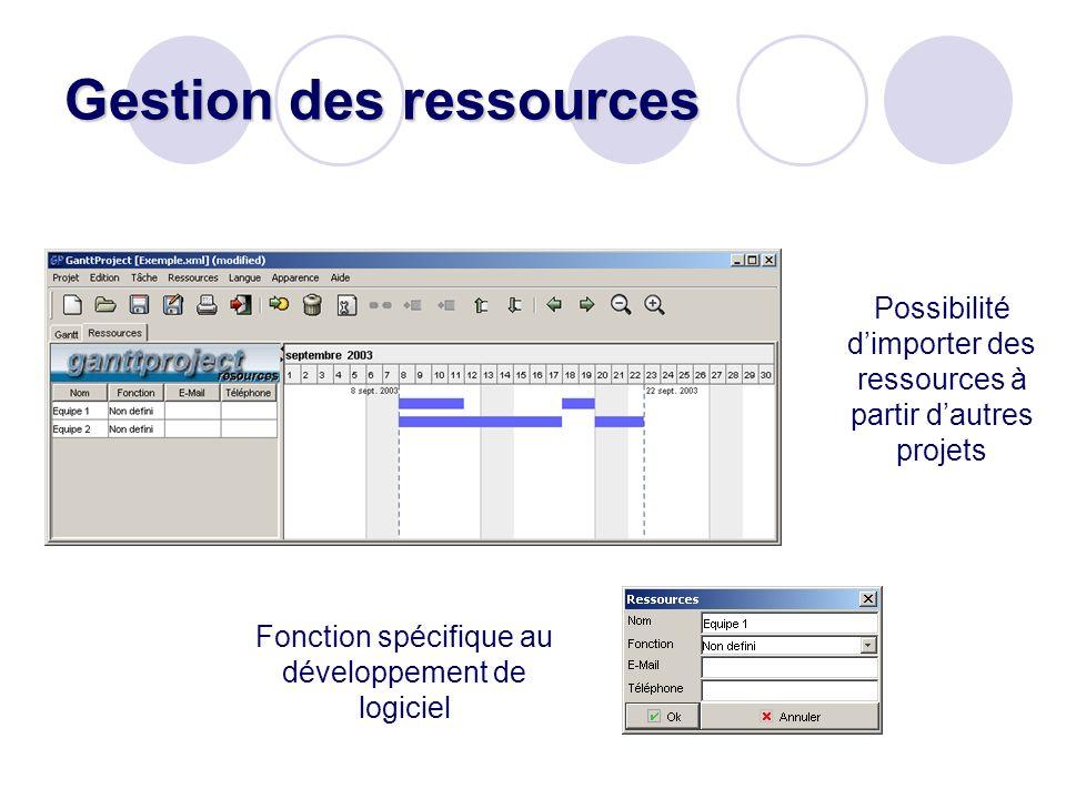 Gestion des ressources Fonction spécifique au développement de logiciel Possibilité dimporter des ressources à partir dautres projets