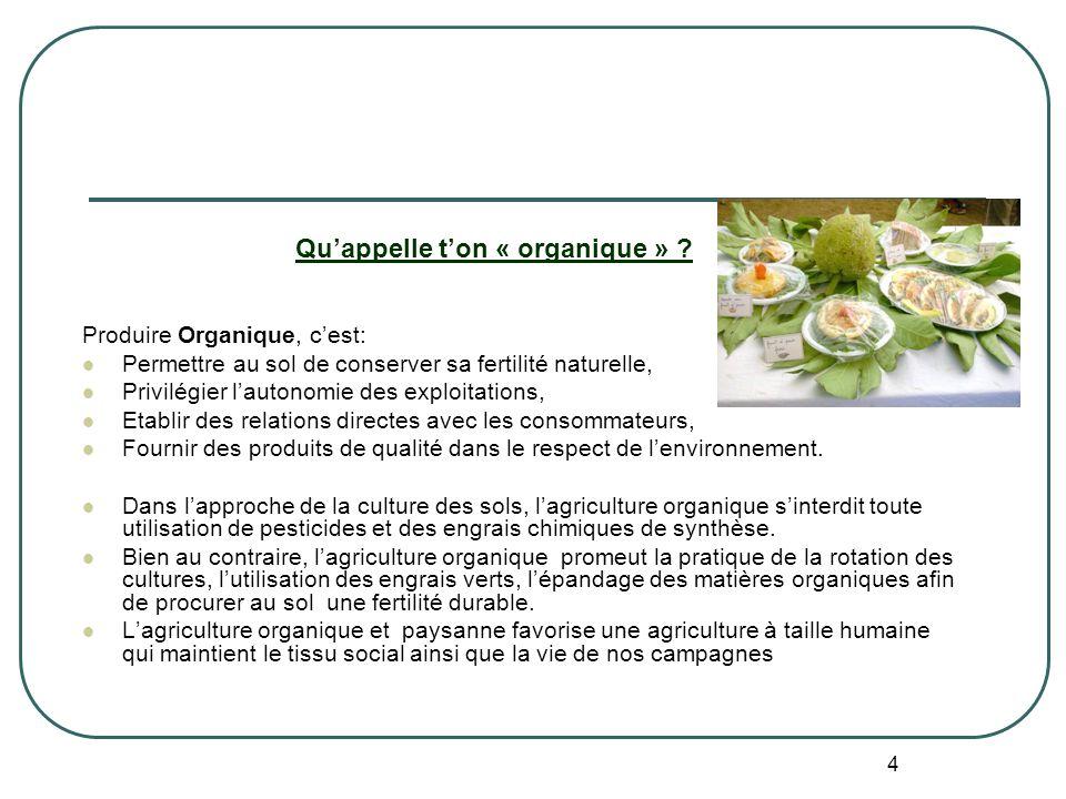 4 Quappelle ton « organique » ? Produire Organique, cest: Permettre au sol de conserver sa fertilité naturelle, Privilégier lautonomie des exploitatio