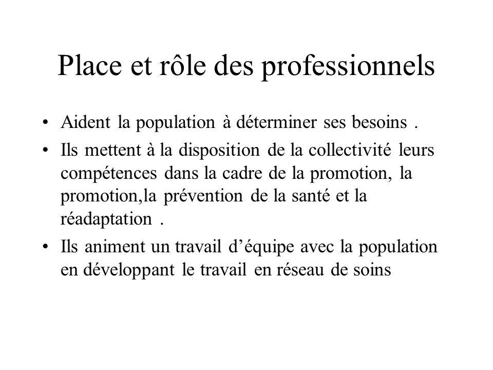 Place et rôle des professionnels Aident la population à déterminer ses besoins. Ils mettent à la disposition de la collectivité leurs compétences dans