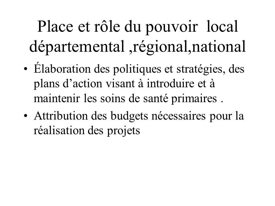 Place et rôle du pouvoir local départemental,régional,national Élaboration des politiques et stratégies, des plans daction visant à introduire et à maintenir les soins de santé primaires.