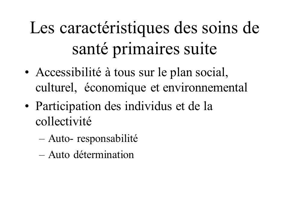 Les caractéristiques des soins de santé primaires suite Accessibilité à tous sur le plan social, culturel, économique et environnemental Participation des individus et de la collectivité –Auto- responsabilité –Auto détermination