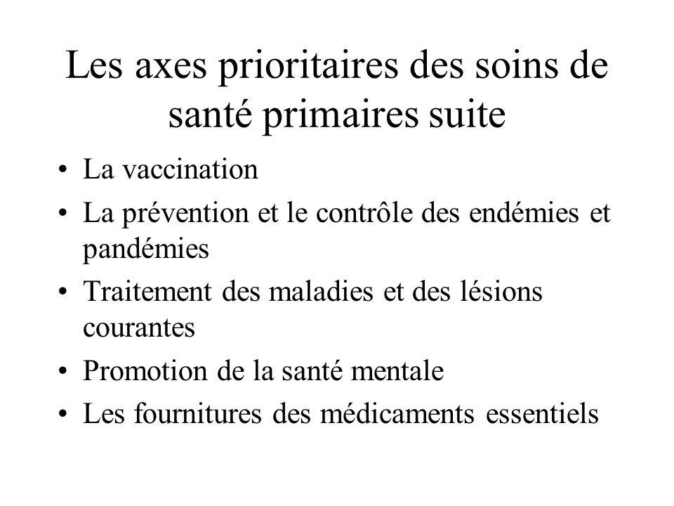 Les axes prioritaires des soins de santé primaires suite La vaccination La prévention et le contrôle des endémies et pandémies Traitement des maladies et des lésions courantes Promotion de la santé mentale Les fournitures des médicaments essentiels
