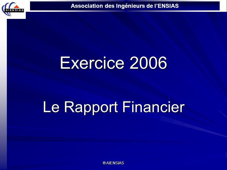 Association des Ingénieurs de lENSIAS ® AIENSIAS Exercice 2006 Le Rapport Financier