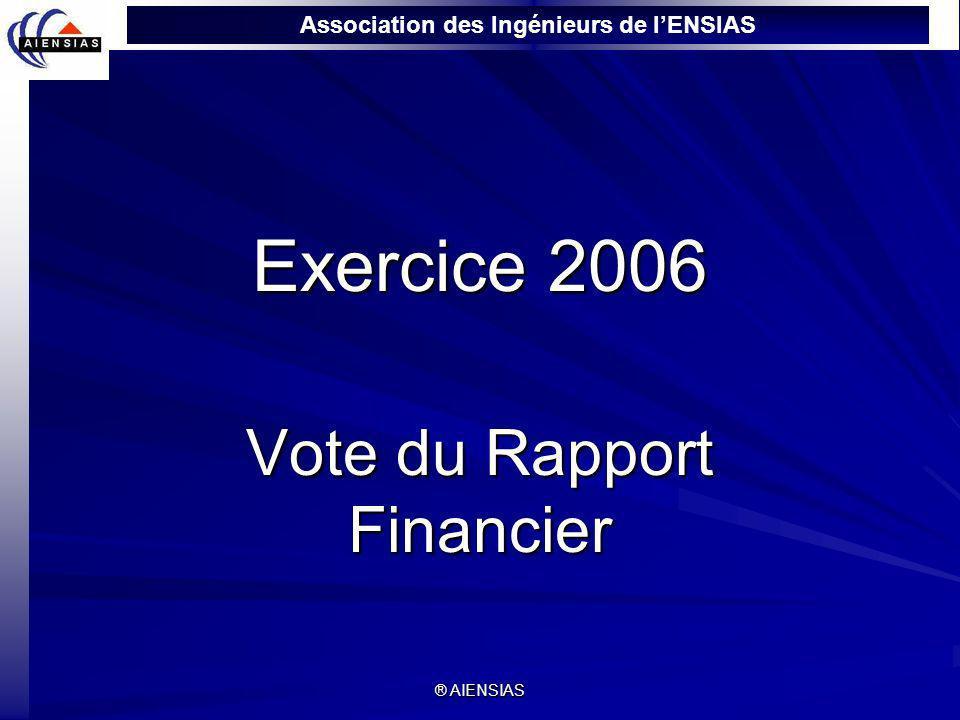 Association des Ingénieurs de lENSIAS ® AIENSIAS Exercice 2006 Vote du Rapport Financier