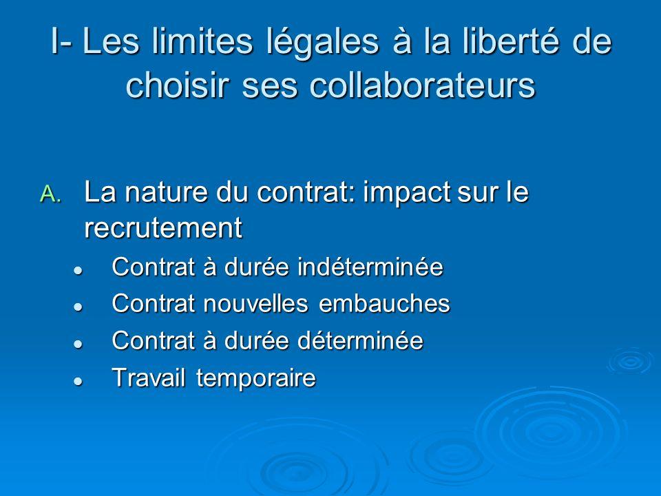 I- Les limites légales à la liberté de choisir ses collaborateurs A. La nature du contrat: impact sur le recrutement Contrat à durée indéterminée Cont