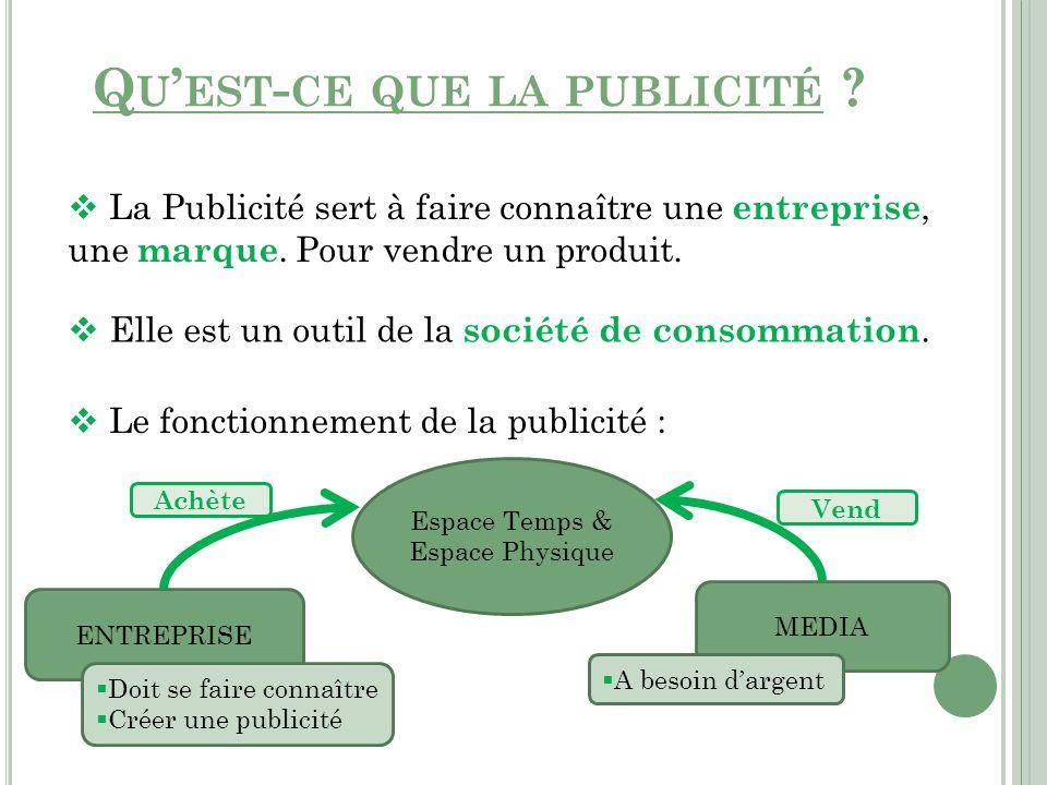 Q U EST - CE QUE LA PUBLICITÉ .– SUITE – La Publicité existe depuis très longtemps.