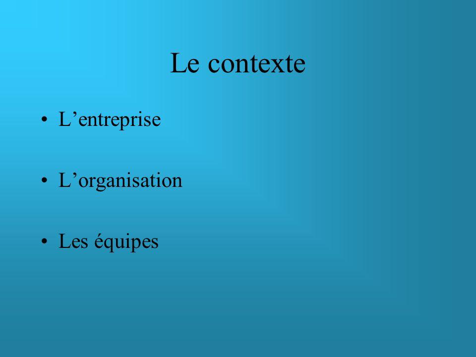 Problématique Comment le style de management dun leader influence la vie de lorganisation et de ses membres?