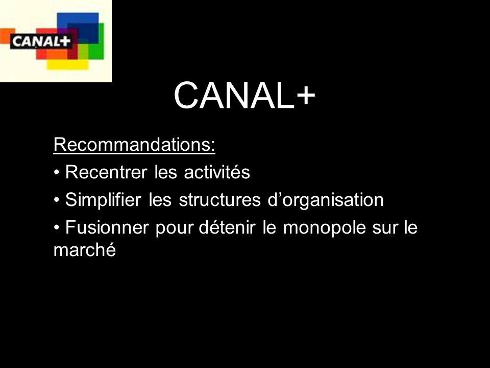 CANAL+ Recommandations: Recentrer les activités Simplifier les structures dorganisation Fusionner pour détenir le monopole sur le marché