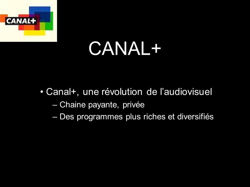 CANAL+ Canal+, une révolution de laudiovisuel – Chaine payante, privée – Des programmes plus riches et diversifiés