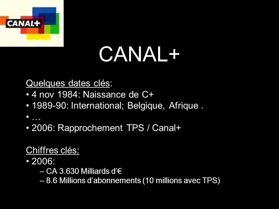 CANAL+ Quelques dates clés: 4 nov 1984: Naissance de C+ 1989-90: International; Belgique, Afrique.