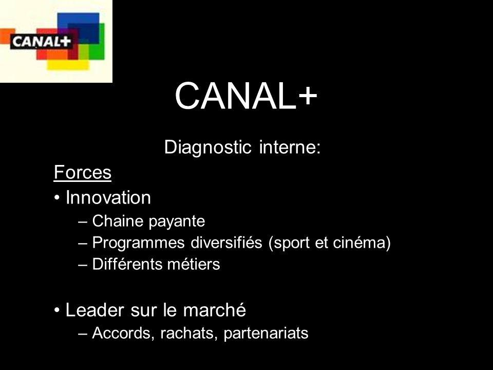 CANAL+ Diagnostic interne: Forces Innovation – Chaine payante – Programmes diversifiés (sport et cinéma) – Différents métiers Leader sur le marché – Accords, rachats, partenariats
