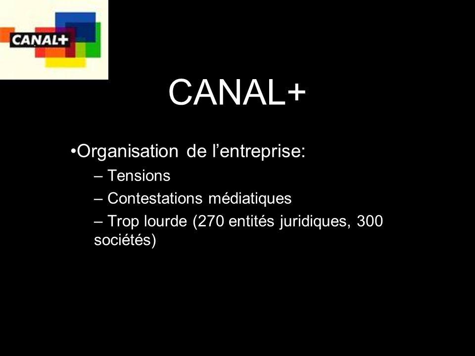 CANAL+ Organisation de lentreprise: – Tensions – Contestations médiatiques – Trop lourde (270 entités juridiques, 300 sociétés)