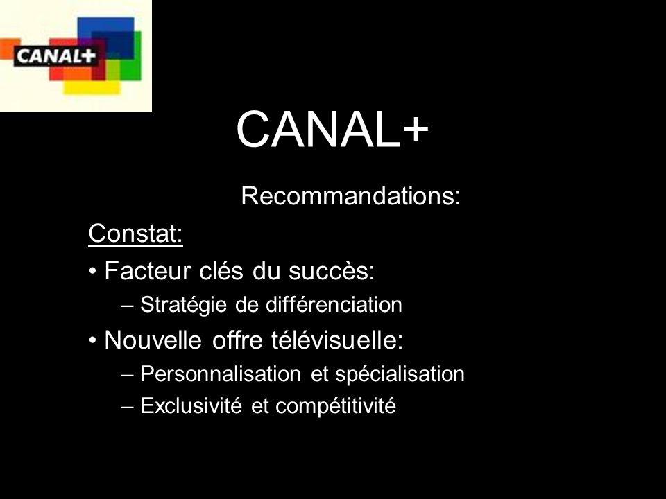 CANAL+ Recommandations: Constat: Facteur clés du succès: – Stratégie de différenciation Nouvelle offre télévisuelle: – Personnalisation et spécialisation – Exclusivité et compétitivité