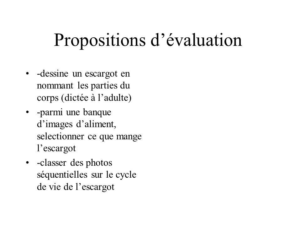 Propositions dévaluation -dessine un escargot en nommant les parties du corps (dictée à ladulte) -parmi une banque dimages daliment, selectionner ce q